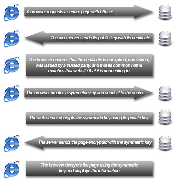 Register Domain Hosting Vps Email Dedicated Colocation Server